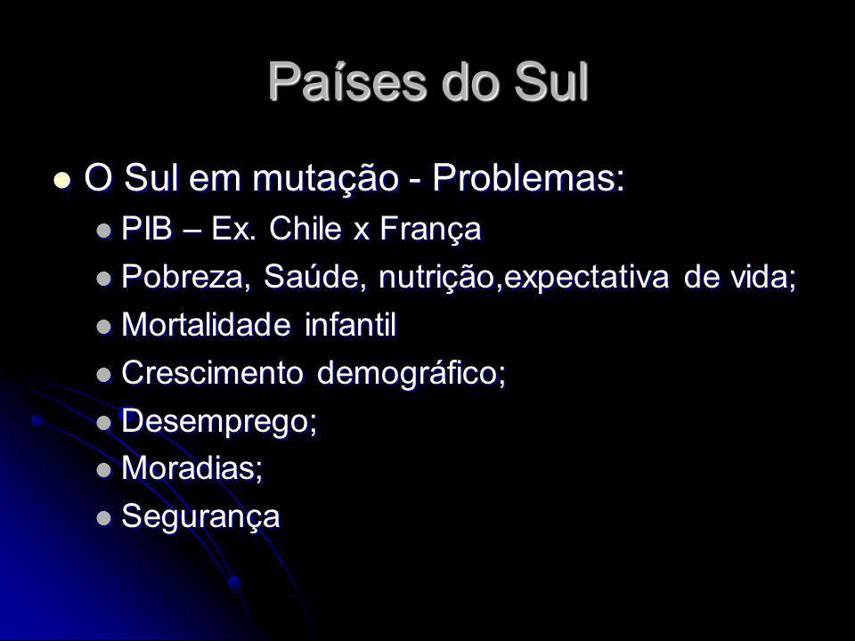 Países do Sul O Sul em mutação - Problemas: PIB – Ex. Chile x França