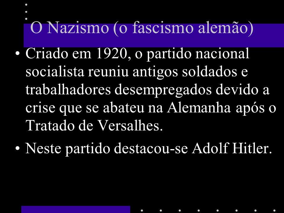 O Nazismo (o fascismo alemão)