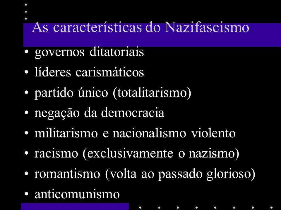 As características do Nazifascismo