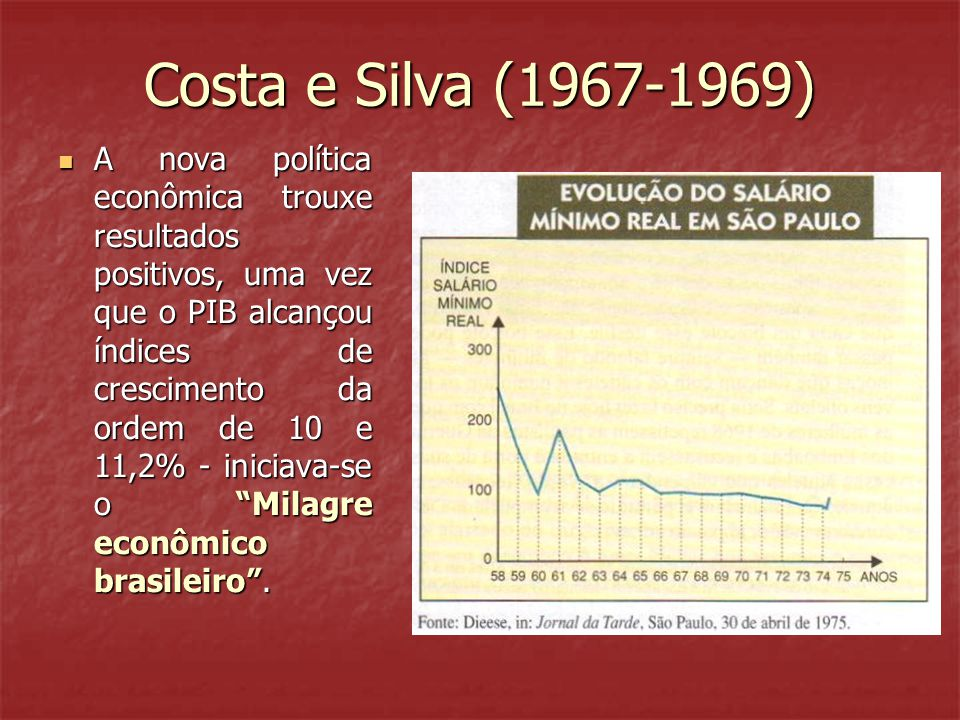 Costa e Silva (1967-1969)