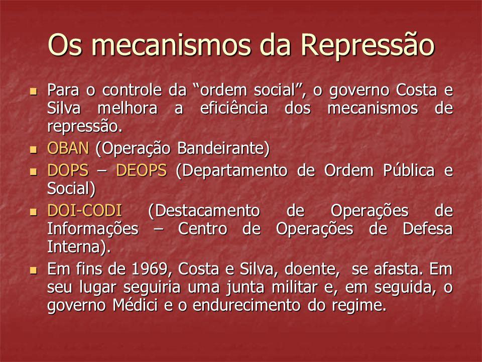 Os mecanismos da Repressão