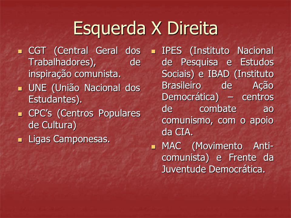 Esquerda X Direita CGT (Central Geral dos Trabalhadores), de inspiração comunista. UNE (União Nacional dos Estudantes).