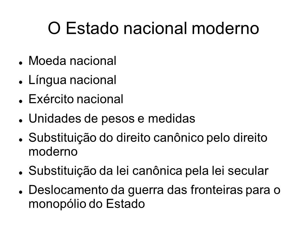 O Estado nacional moderno