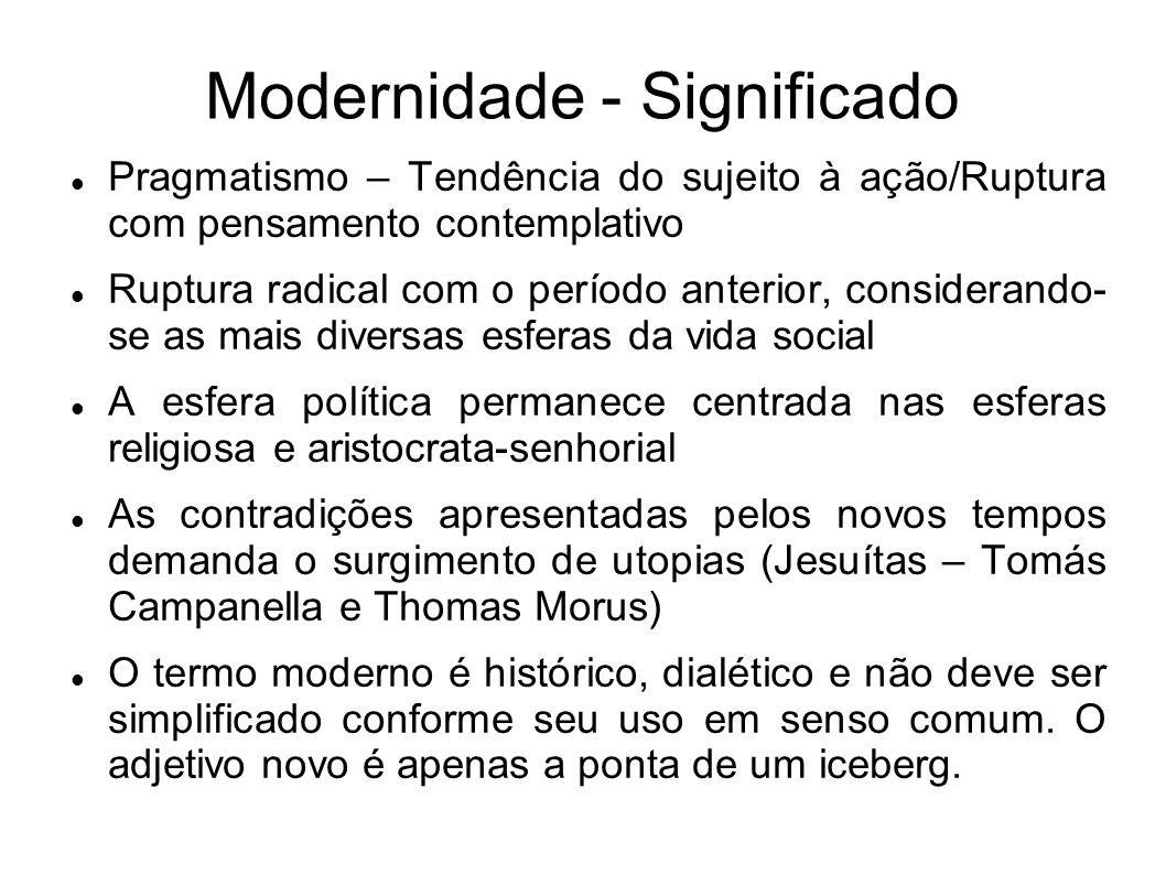 Modernidade - Significado