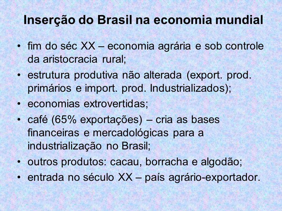 Inserção do Brasil na economia mundial