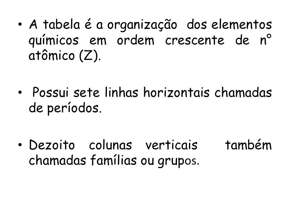 A tabela é a organização dos elementos químicos em ordem crescente de n° atômico (Z).