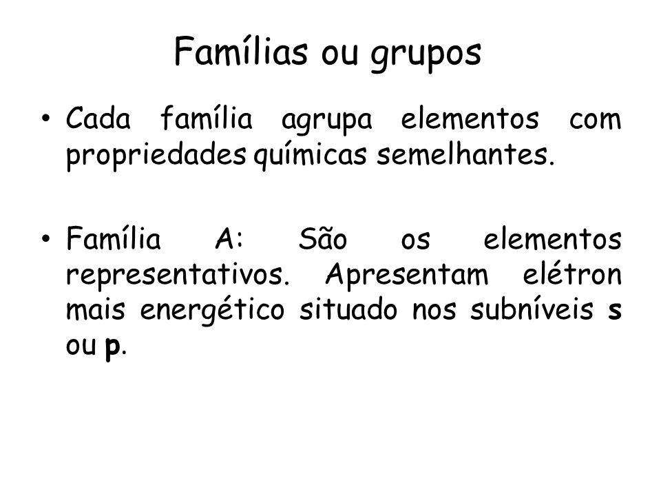 Famílias ou grupos Cada família agrupa elementos com propriedades químicas semelhantes.