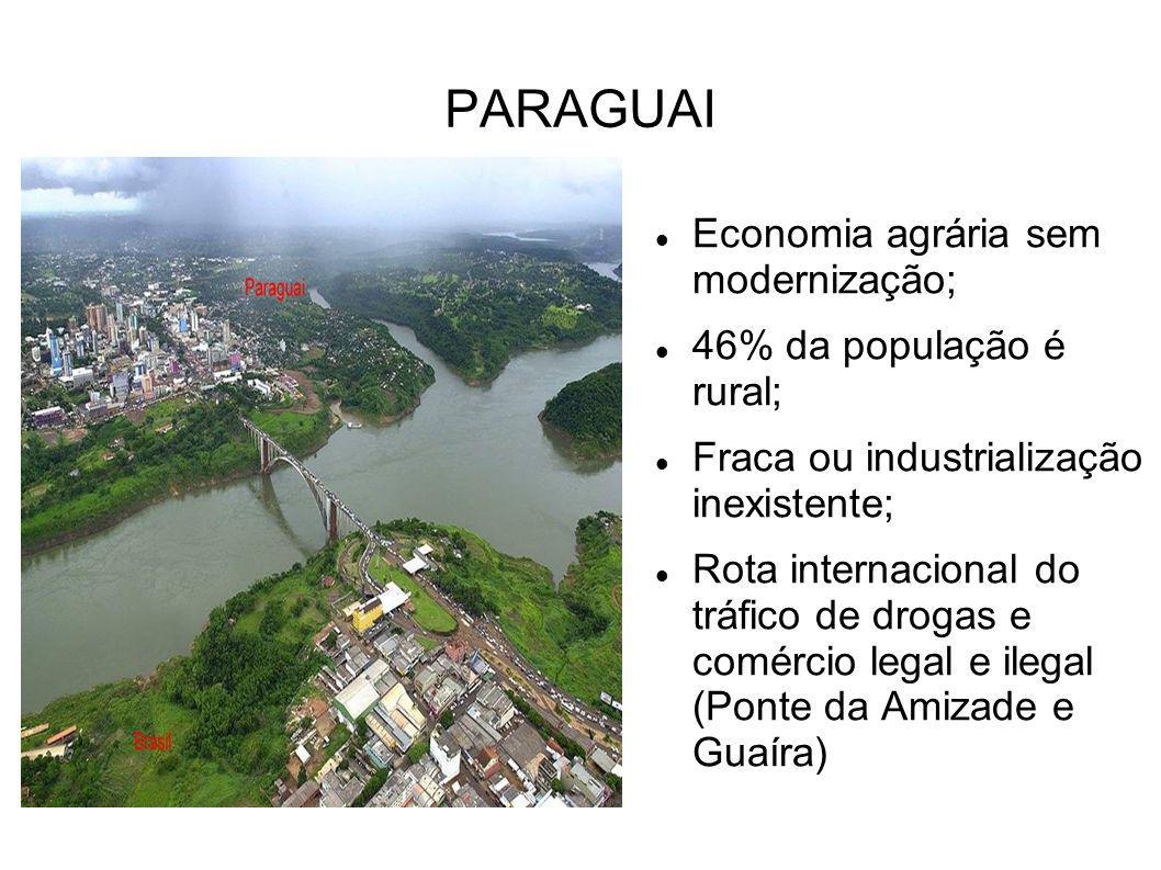 PARAGUAI Economia agrária sem modernização; 46% da população é rural;