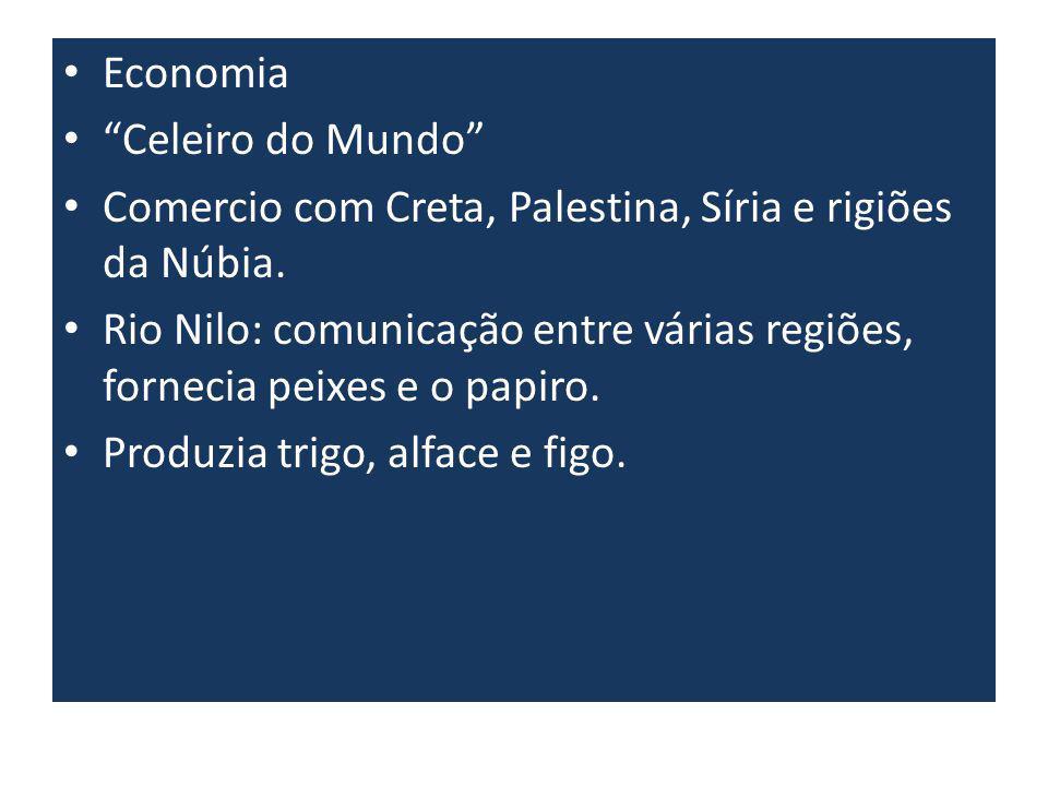 Economia Celeiro do Mundo Comercio com Creta, Palestina, Síria e rigiões da Núbia.