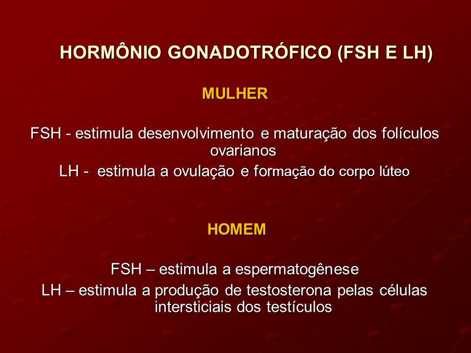 HORMÔNIO GONADOTRÓFICO (FSH E LH)
