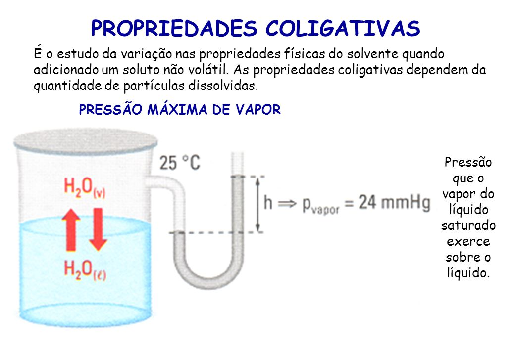 PROPRIEDADES COLIGATIVAS PRESSÃO MÁXIMA DE VAPOR