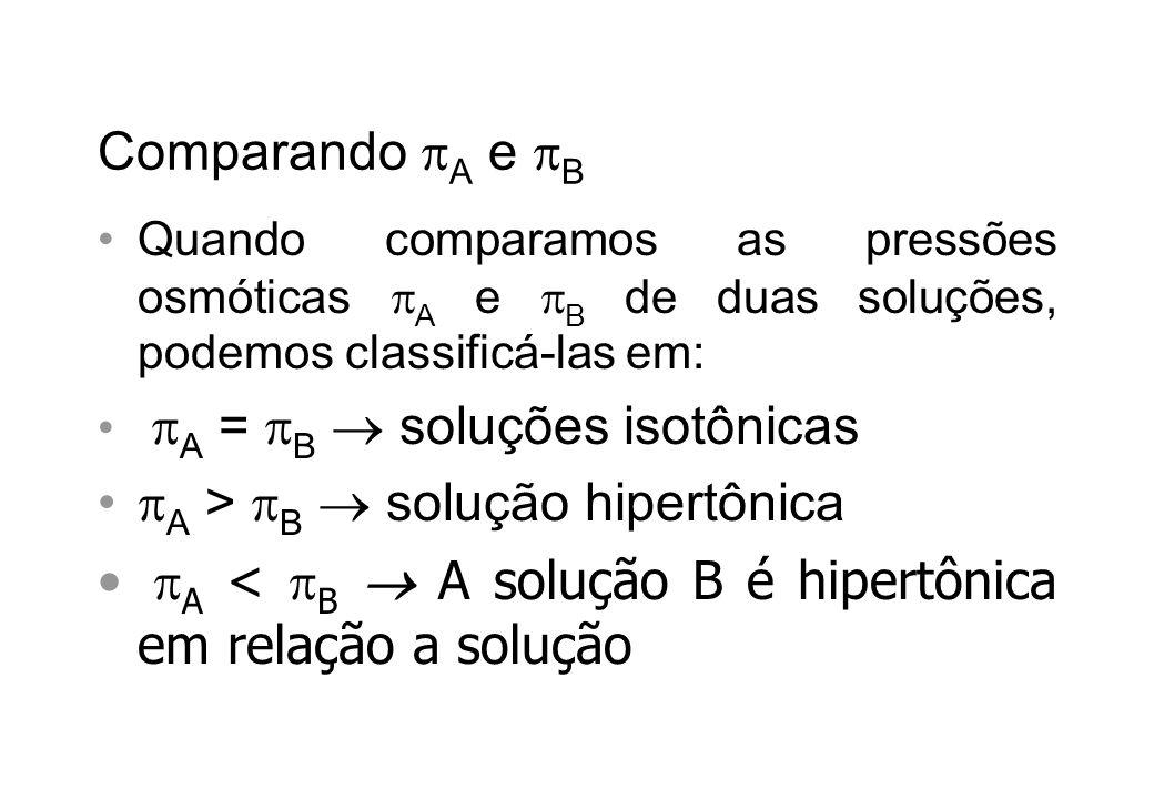 A > B  solução hipertônica