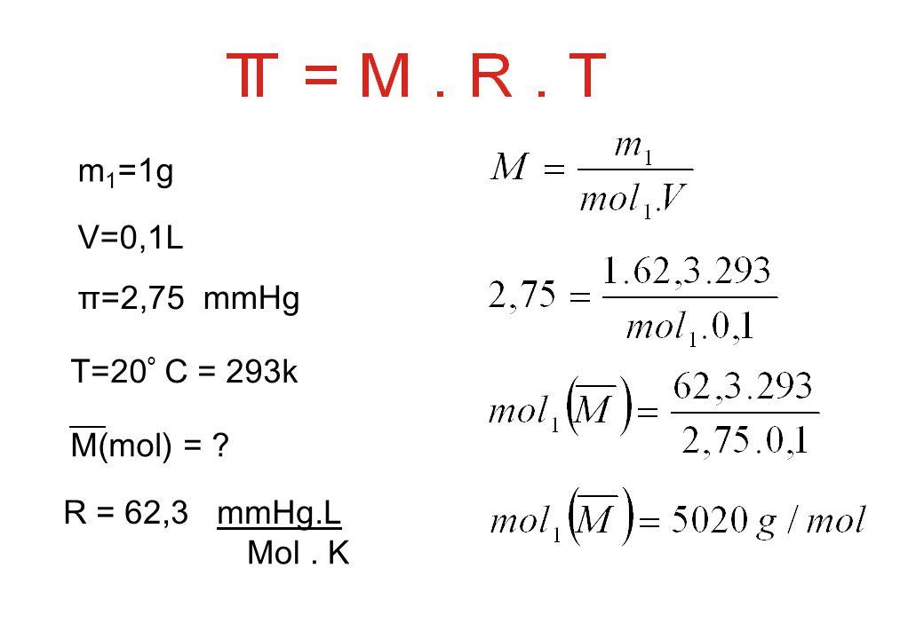m1=1g V=0,1L π=2,75 mmHg T=20º C = 293k M(mol) = R = 62,3 mmHg.L Mol . K