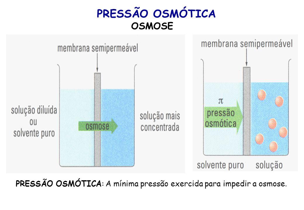 PRESSÃO OSMÓTICA: A mínima pressão exercida para impedir a osmose.