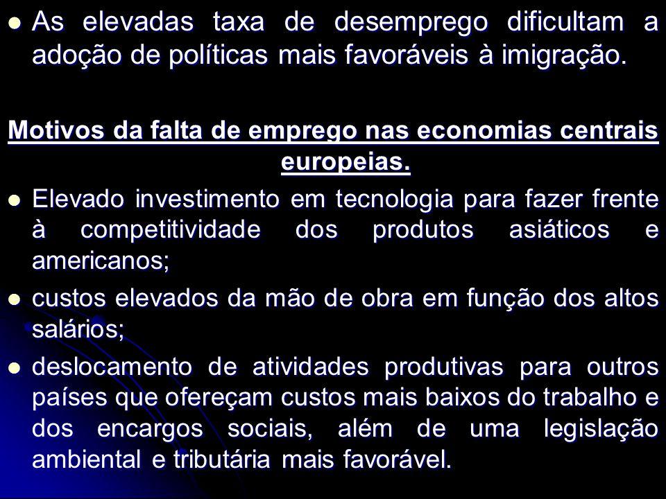 Motivos da falta de emprego nas economias centrais europeias.