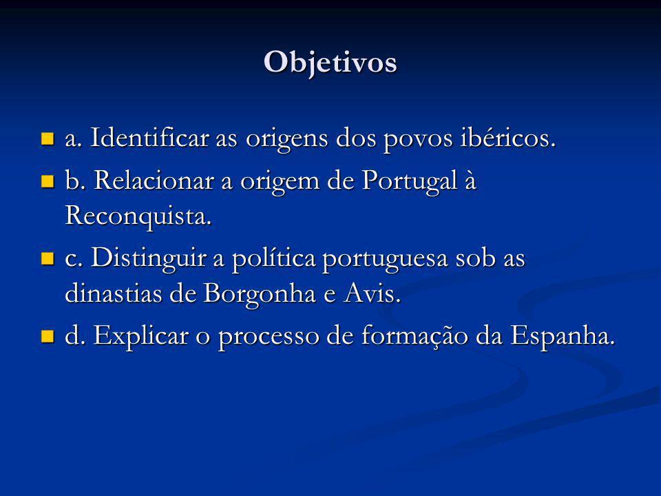 Objetivos a. Identificar as origens dos povos ibéricos.