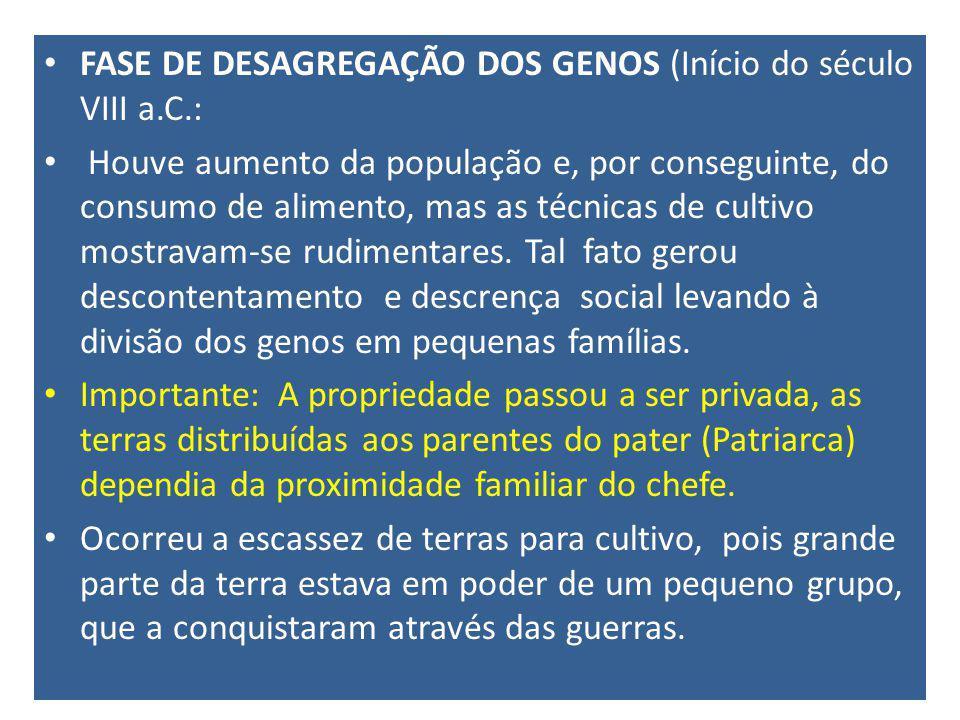 FASE DE DESAGREGAÇÃO DOS GENOS (Início do século VIII a.C.: