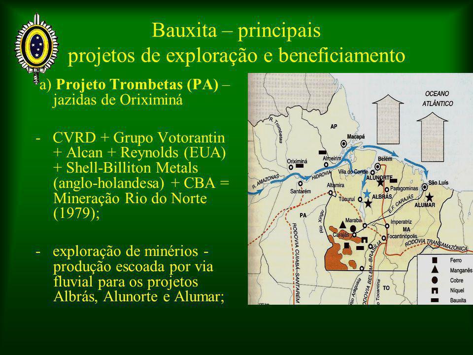 Bauxita – principais projetos de exploração e beneficiamento