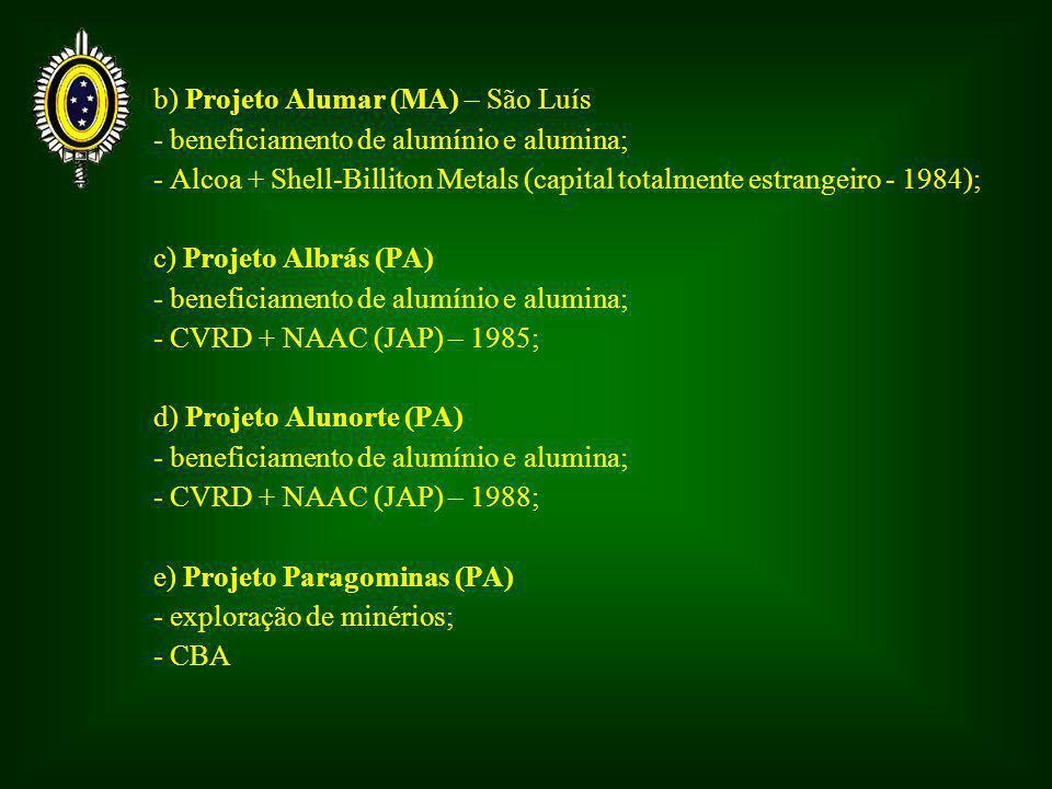 b) Projeto Alumar (MA) – São Luís