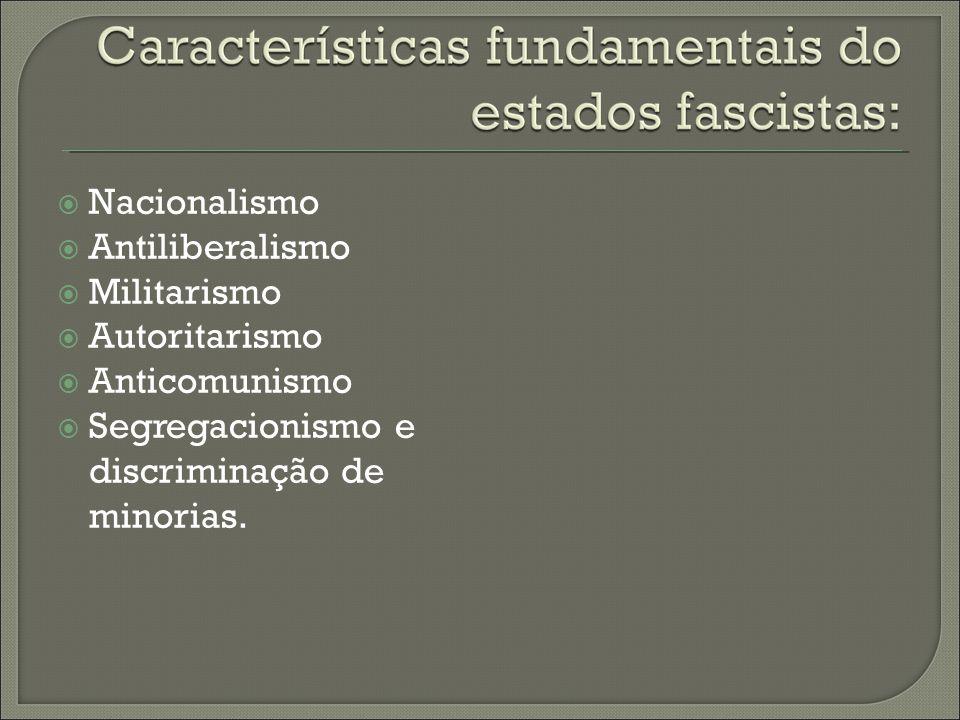 Nacionalismo Antiliberalismo. Militarismo. Autoritarismo.