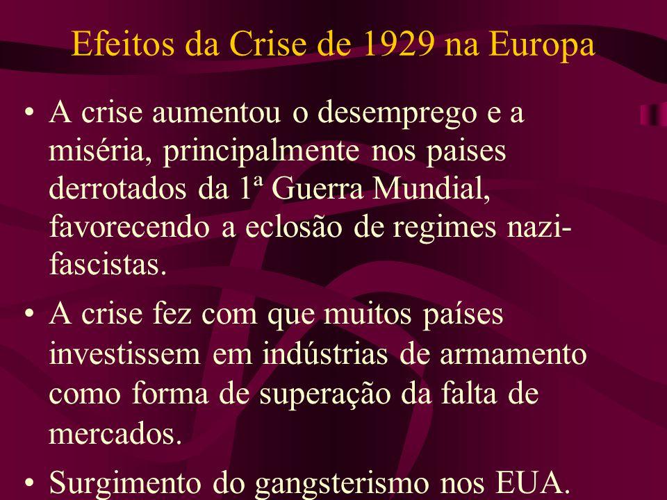 Efeitos da Crise de 1929 na Europa