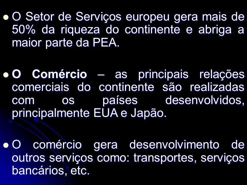 O Setor de Serviços europeu gera mais de 50% da riqueza do continente e abriga a maior parte da PEA.