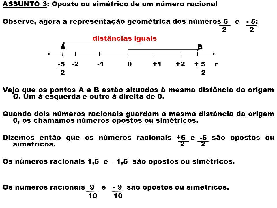 ASSUNTO 3: Oposto ou simétrico de um número racional