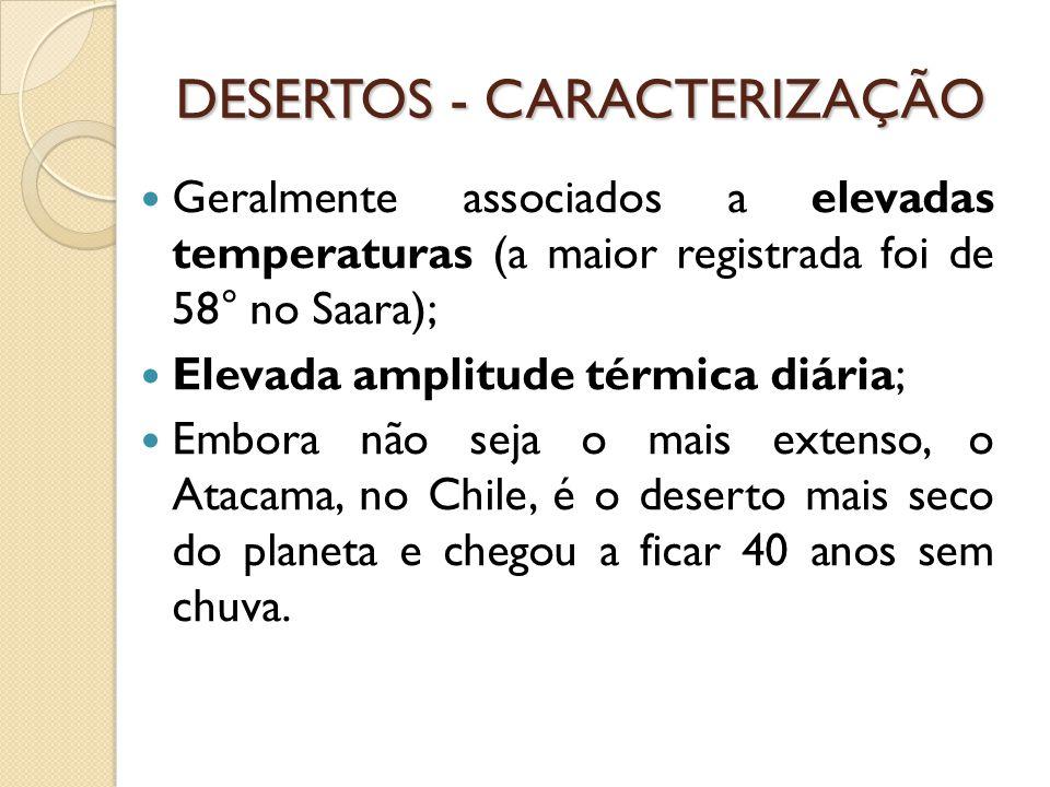 DESERTOS - CARACTERIZAÇÃO