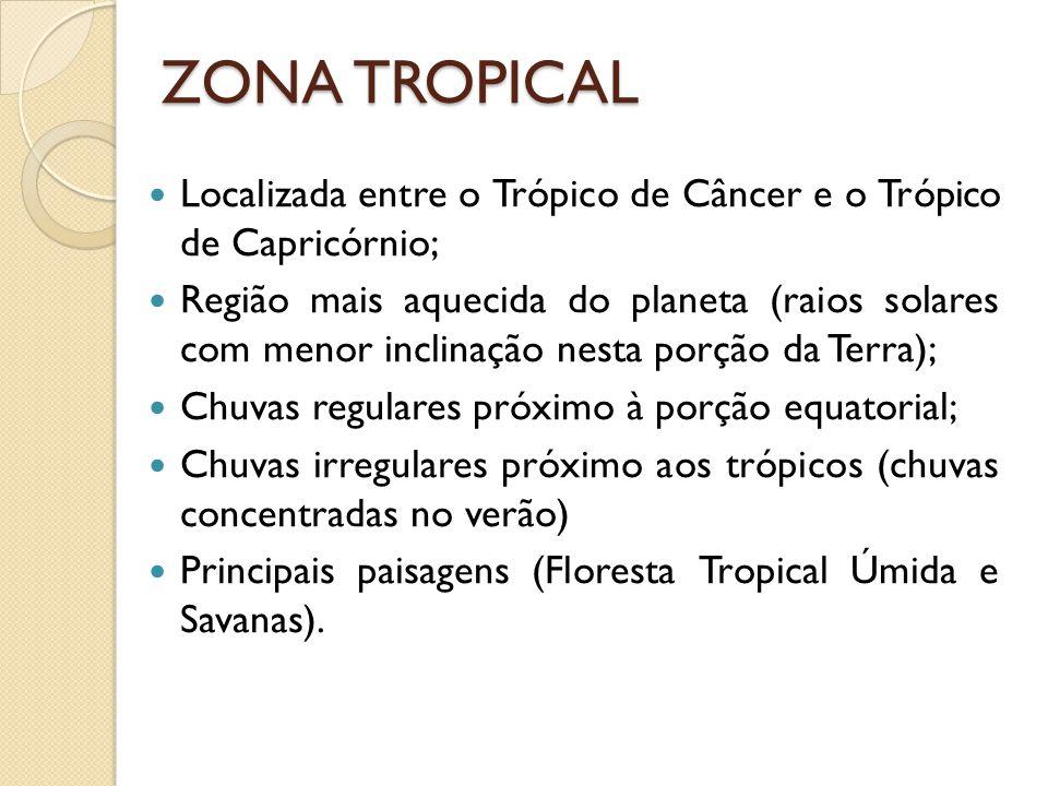 ZONA TROPICAL Localizada entre o Trópico de Câncer e o Trópico de Capricórnio;