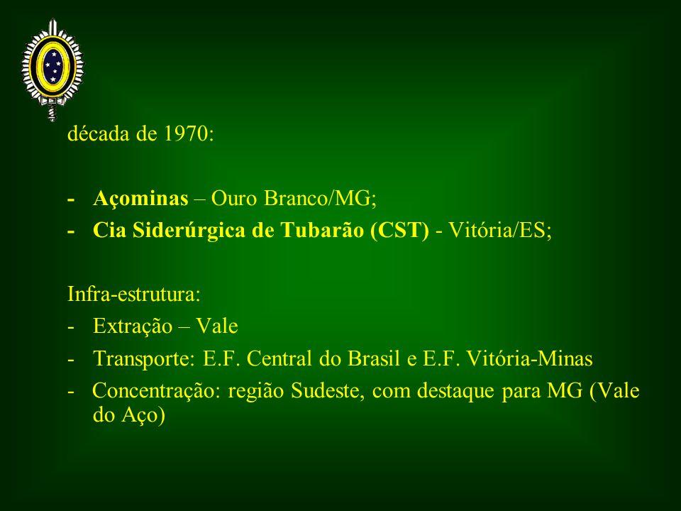 década de 1970: - Açominas – Ouro Branco/MG; - Cia Siderúrgica de Tubarão (CST) - Vitória/ES; Infra-estrutura: