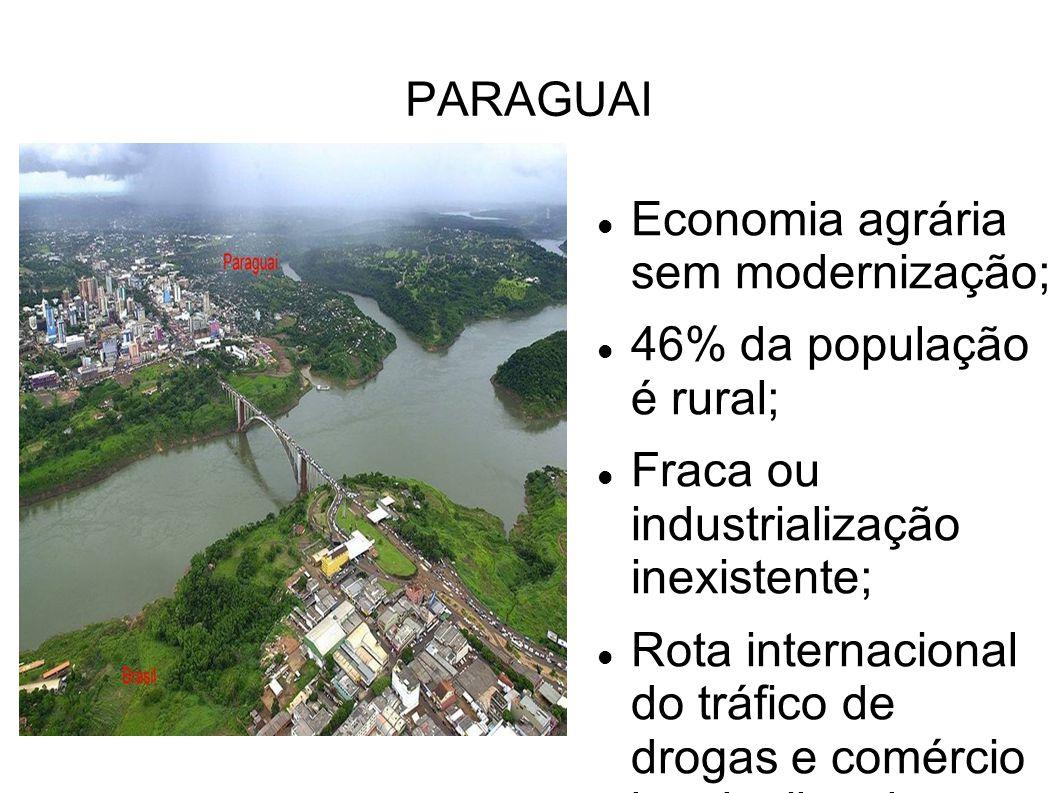 PARAGUAI Economia agrária sem modernização; 46% da população é rural; Fraca ou industrialização inexistente;