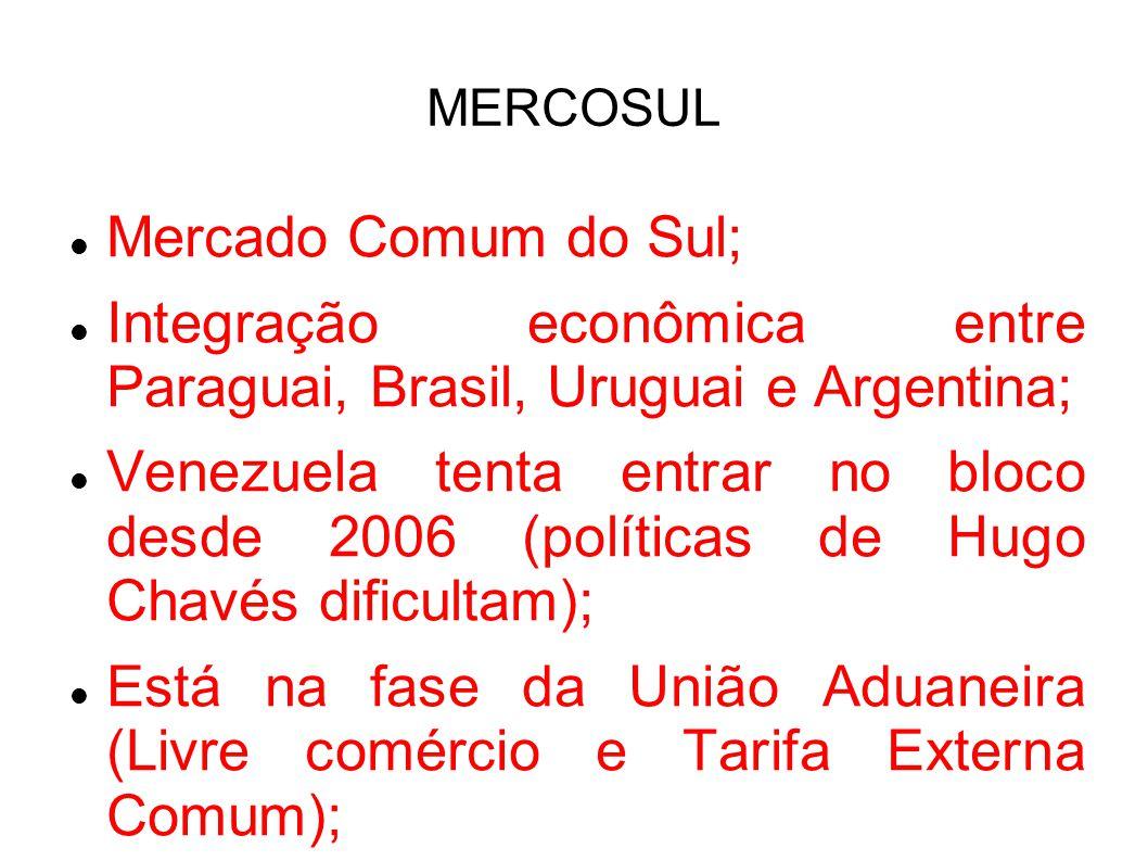 Integração econômica entre Paraguai, Brasil, Uruguai e Argentina;