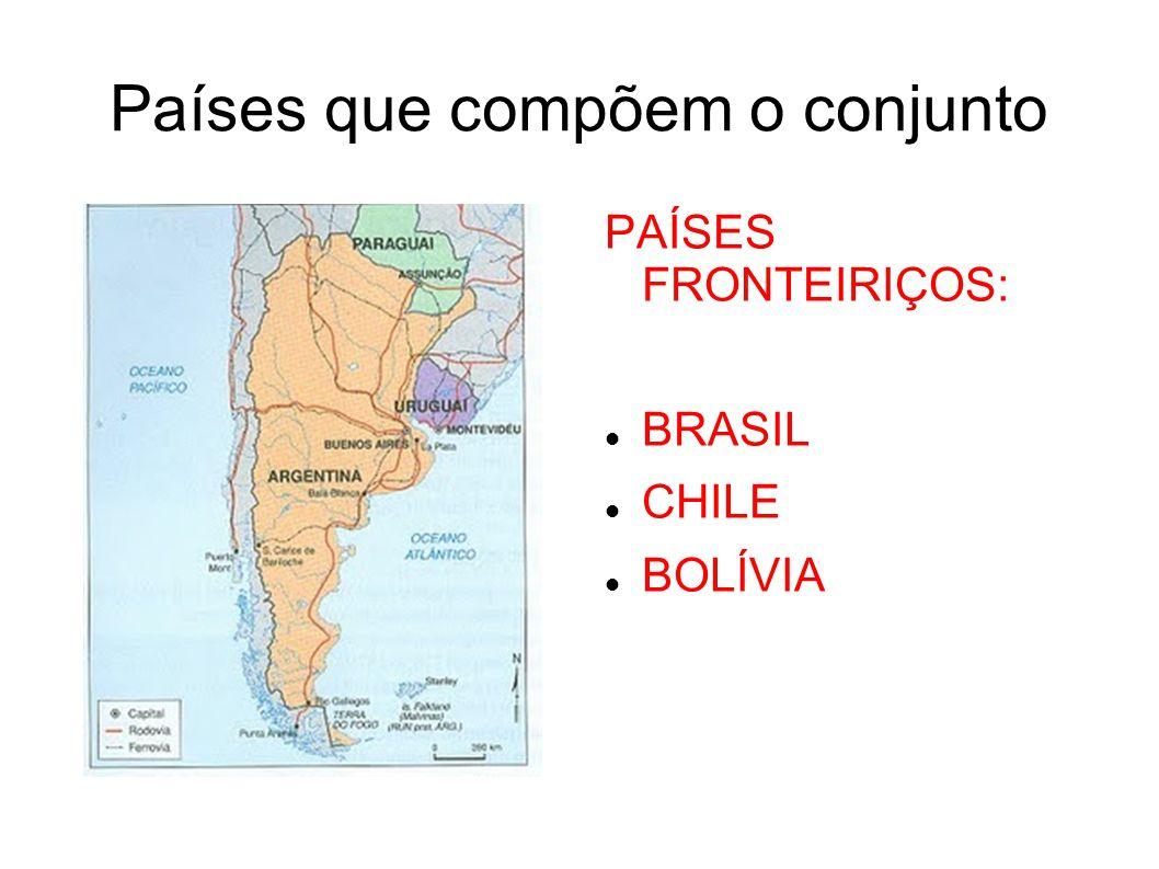 Países que compõem o conjunto