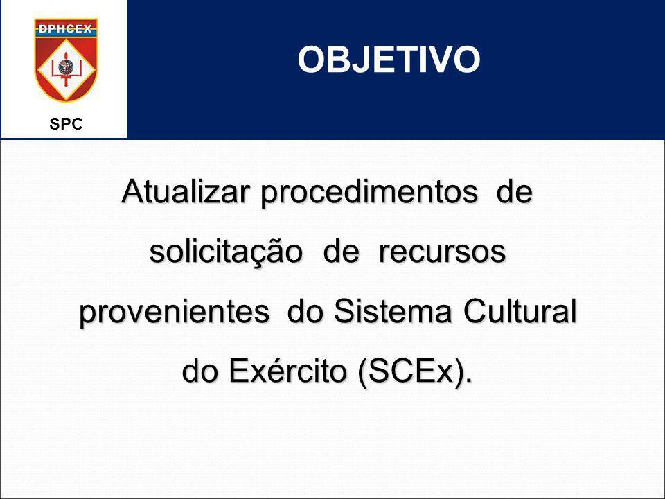 SPC OBJETIVO. Atualizar procedimentos de solicitação de recursos provenientes do Sistema Cultural do Exército (SCEx).
