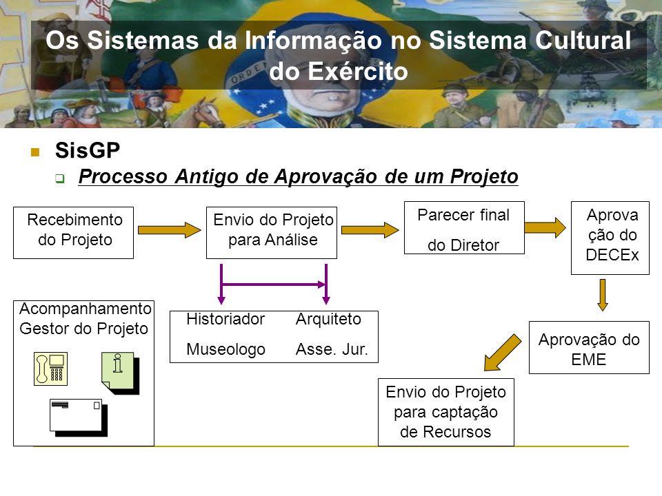 Os Sistemas da Informação no Sistema Cultural do Exército
