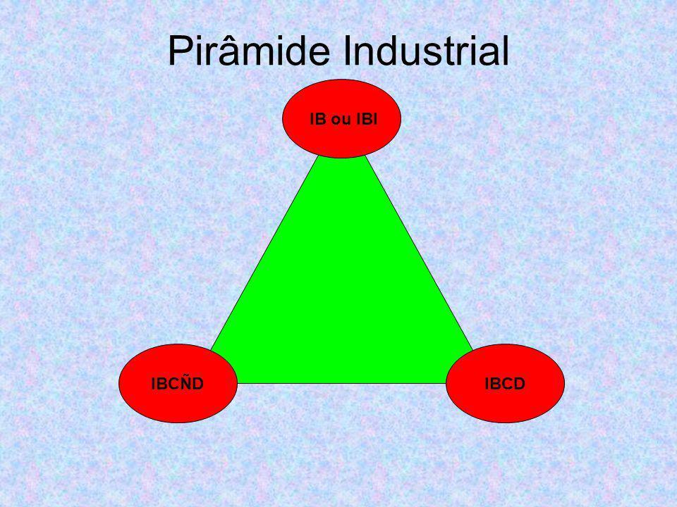 Pirâmide Industrial IB ou IBI IBCÑD IBCD
