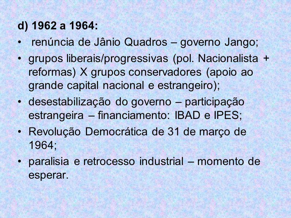 d) 1962 a 1964: renúncia de Jânio Quadros – governo Jango;