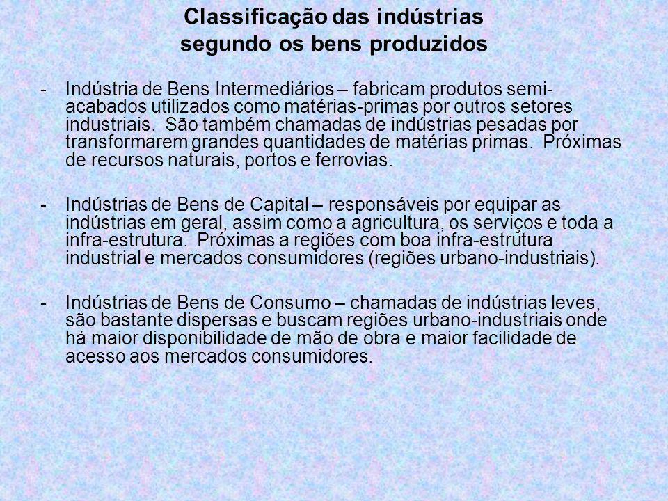 Classificação das indústrias segundo os bens produzidos