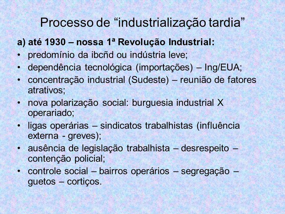 Processo de industrialização tardia