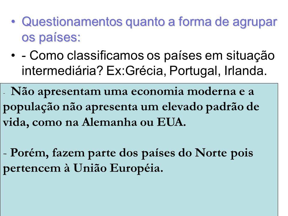 Questionamentos quanto a forma de agrupar os países: