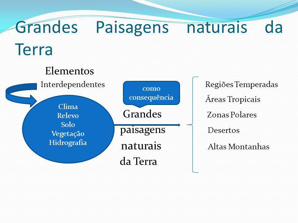 Grandes Paisagens naturais da Terra