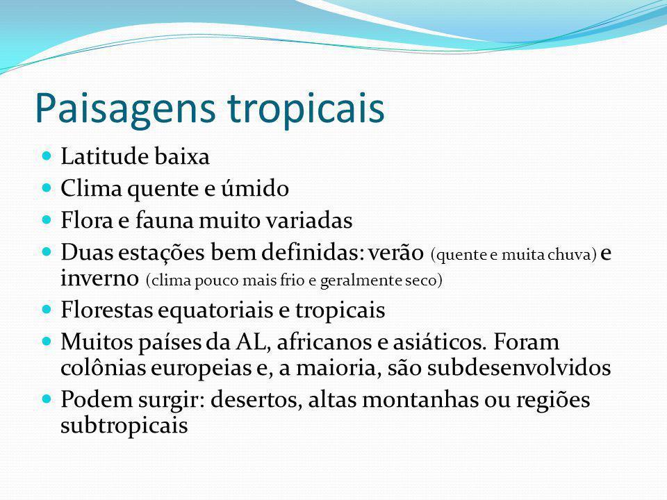 Paisagens tropicais Latitude baixa Clima quente e úmido