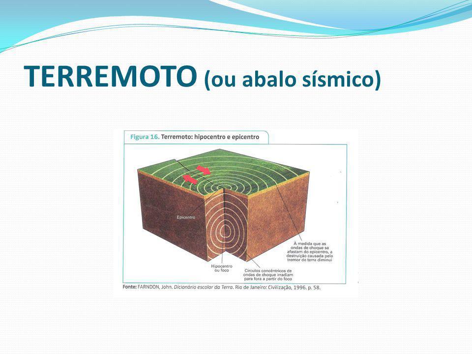 TERREMOTO (ou abalo sísmico)