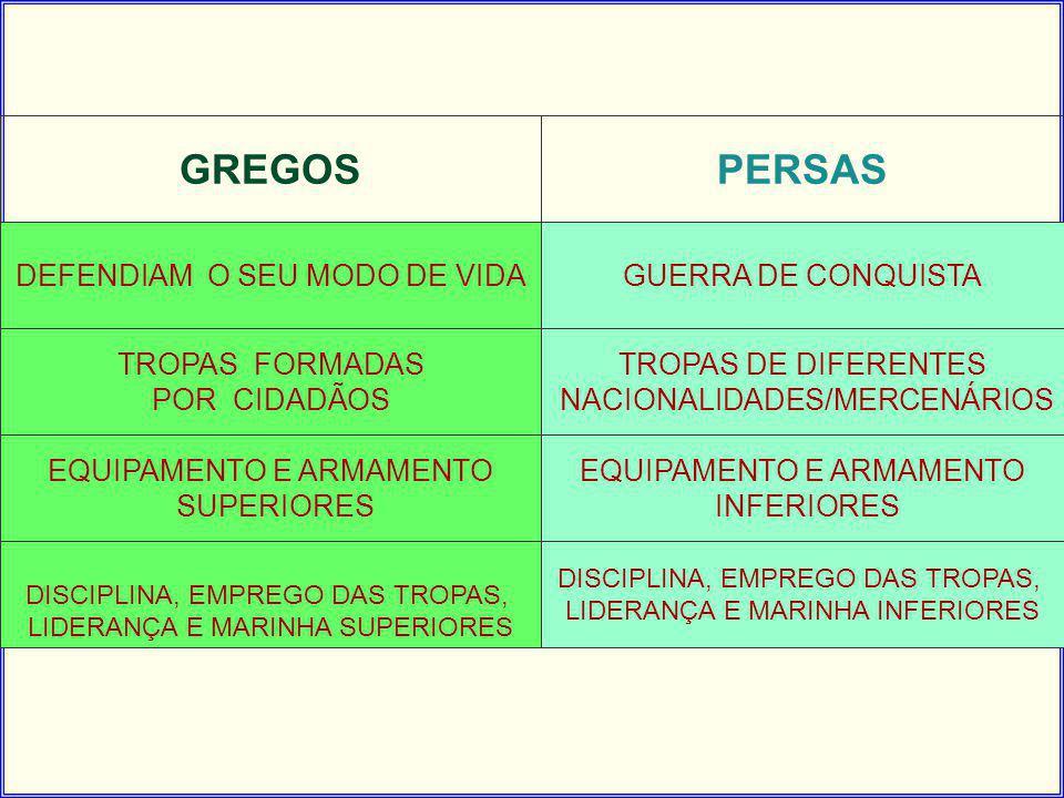 GREGOS PERSAS DEFENDIAM O SEU MODO DE VIDA GUERRA DE CONQUISTA
