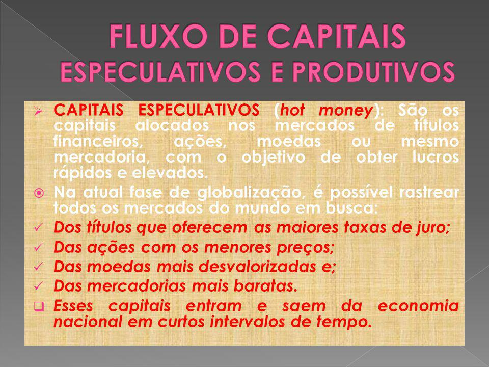 FLUXO DE CAPITAIS ESPECULATIVOS E PRODUTIVOS
