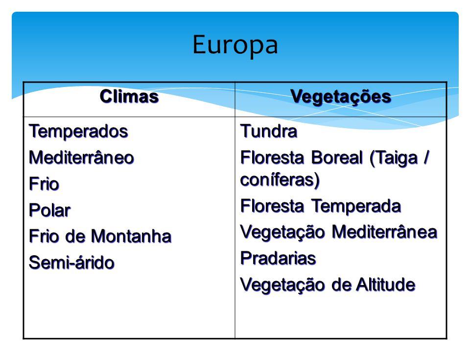 Europa Climas Vegetações Temperados Mediterrâneo Frio Polar