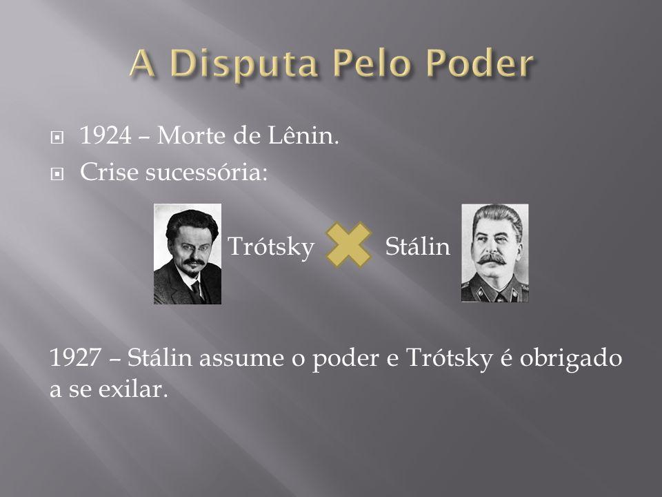 A Disputa Pelo Poder 1924 – Morte de Lênin. Crise sucessória: