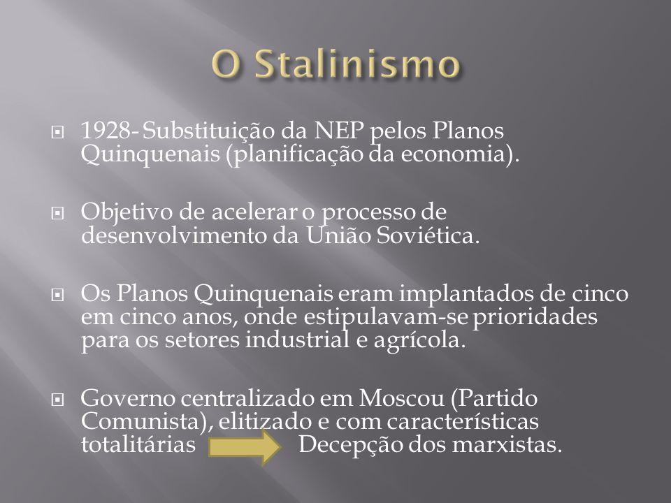 O Stalinismo 1928- Substituição da NEP pelos Planos Quinquenais (planificação da economia).