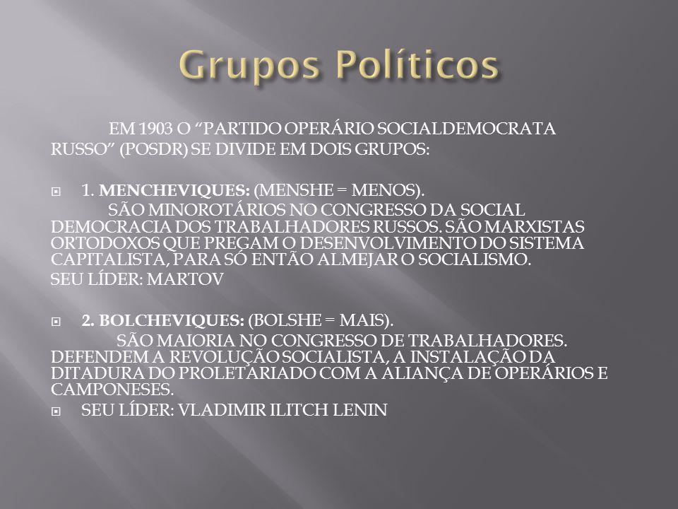 Grupos Políticos EM 1903 O PARTIDO OPERÁRIO SOCIALDEMOCRATA