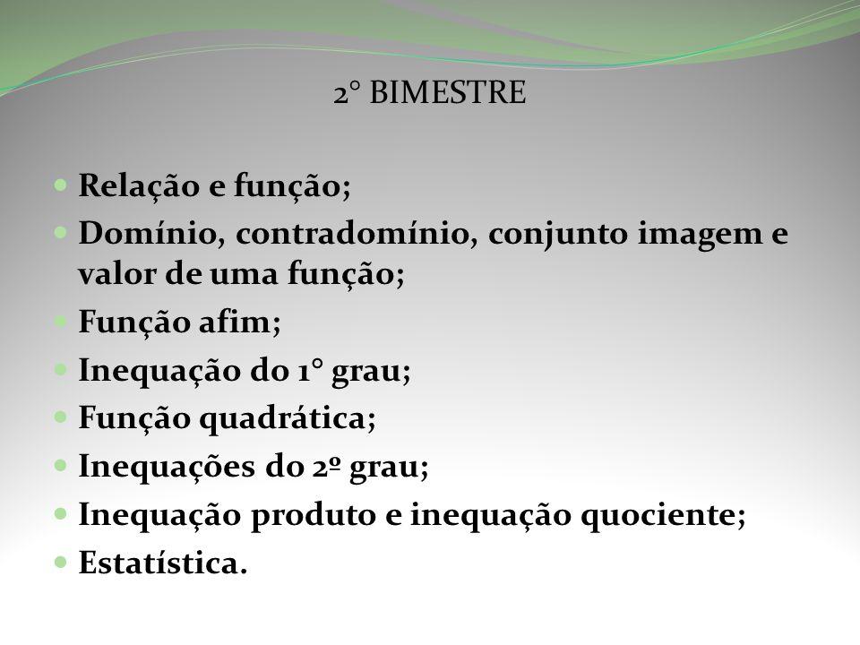 2° BIMESTRE Relação e função; Domínio, contradomínio, conjunto imagem e valor de uma função; Função afim;